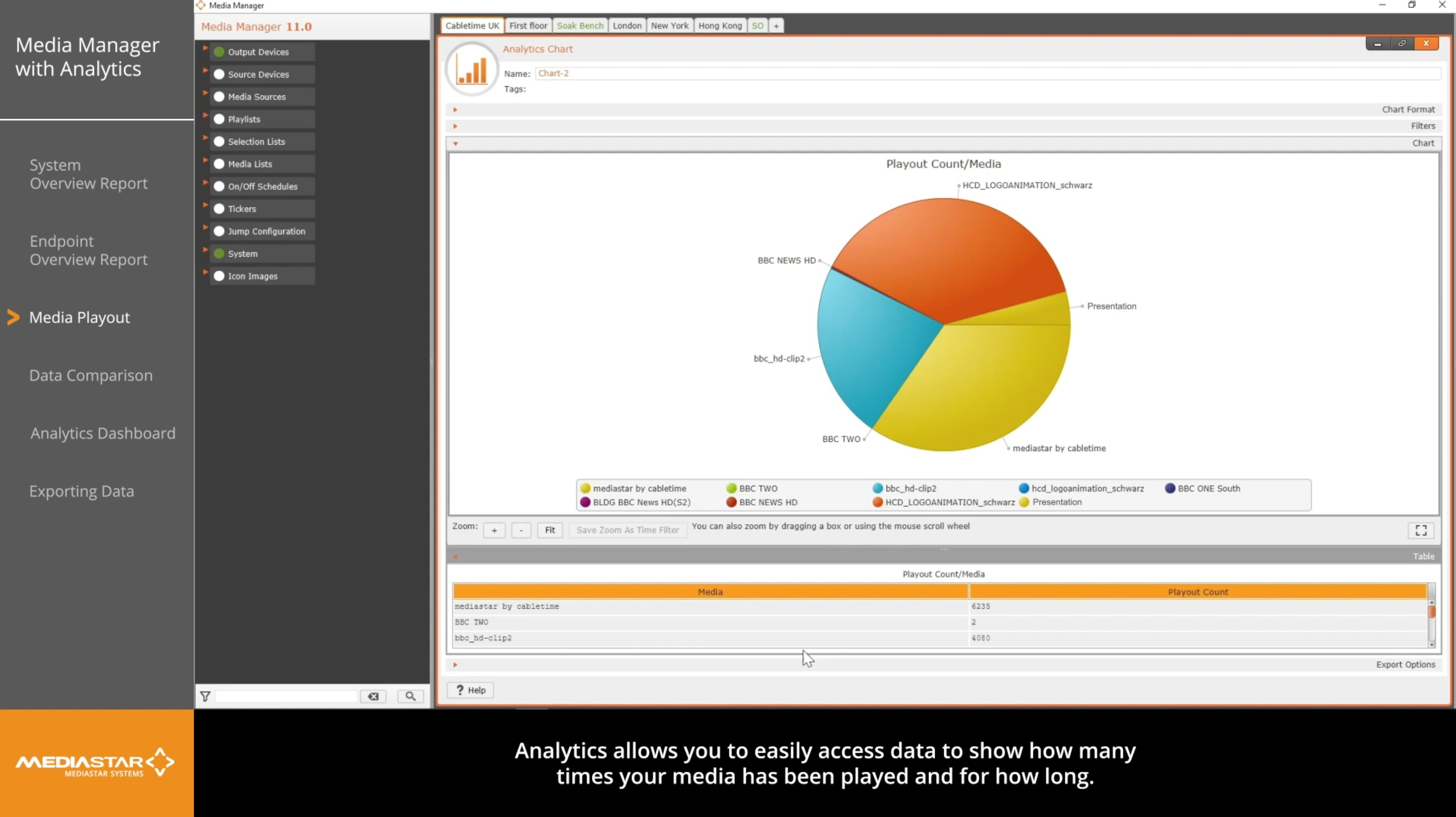 MediaStar Systems Boosts New Version of Media Manager with Analytics Module for Rapid Insight into Media Usage